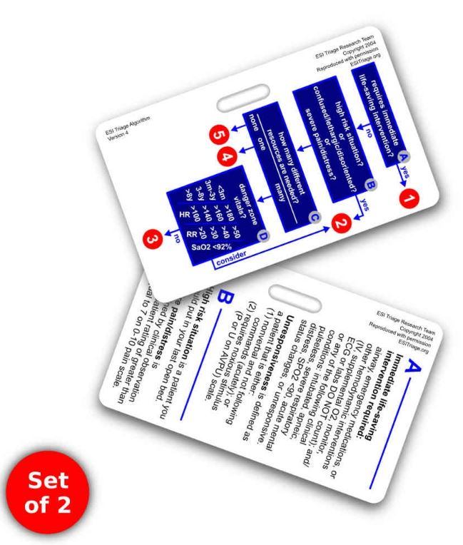 Reference Card, 10152
