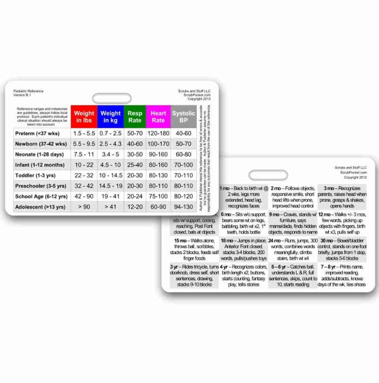 Reference Card, 10016